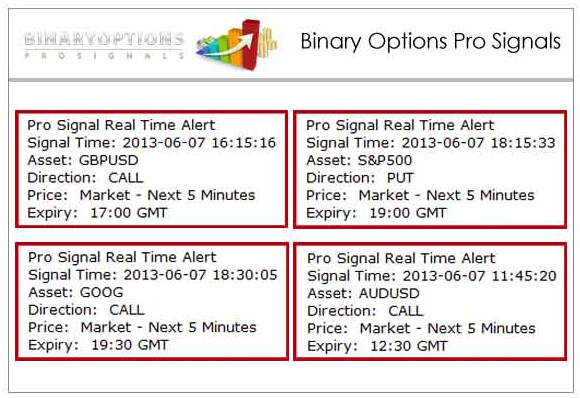 Copy a professional binary options trader
