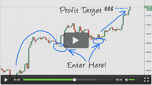 The big dog currency trading system