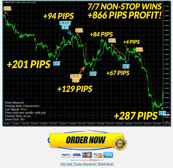 Forex Monarch Reviews - Is Karl Dittmann Scam?